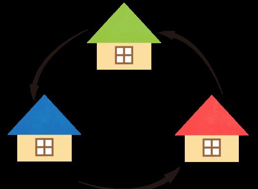 three house